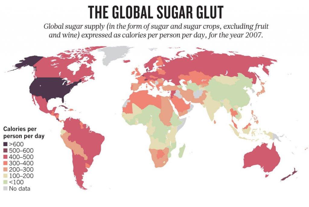 Wie viel Zucker täglich konsumiert werden muss, um Gewicht zu verlieren